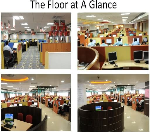 Office Space for Rent 17000 Sq. Feet at Hyderabad, Nanak Ram Guda